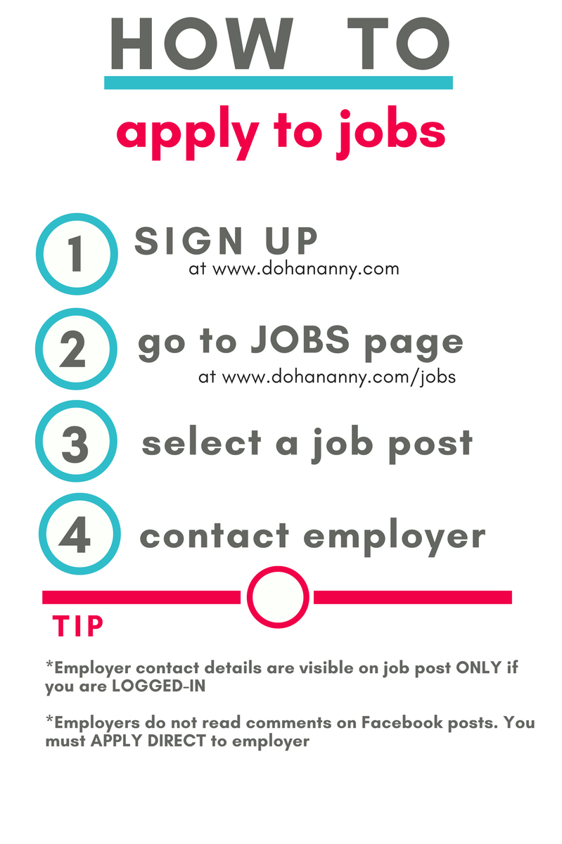 HOW TO APPLY TO JOBS